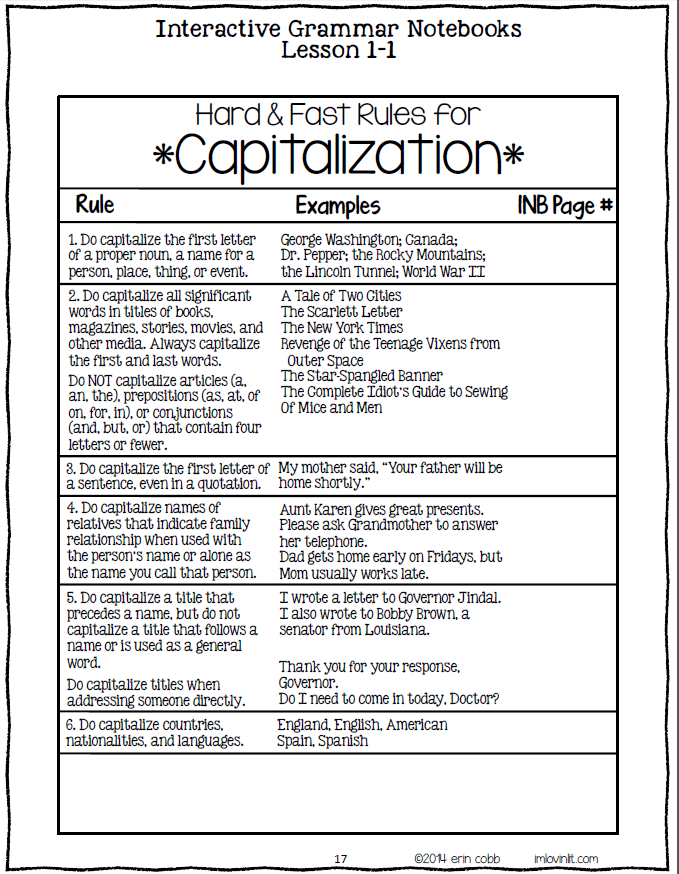 Kalb Alyssa ESEP Helpful Resources – Capitalization Worksheets 6th Grade