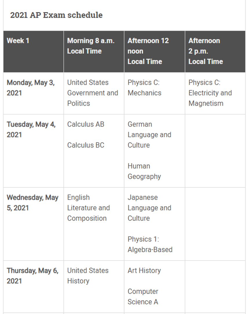 2021 AP Exams Schedule and Information