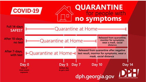 New DPH Guidelines for Close Contact Quarantines