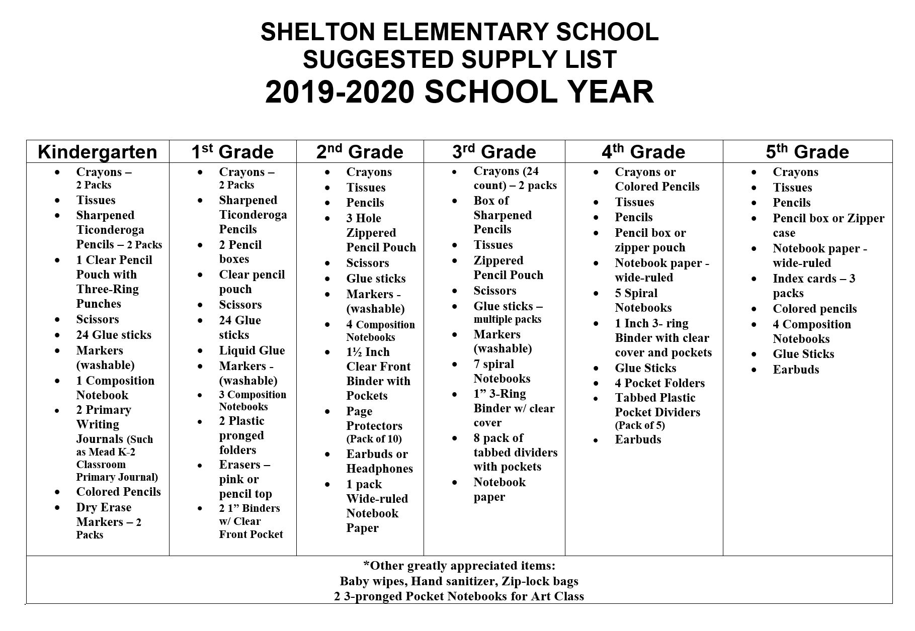 Shelton Elementary / Homepage